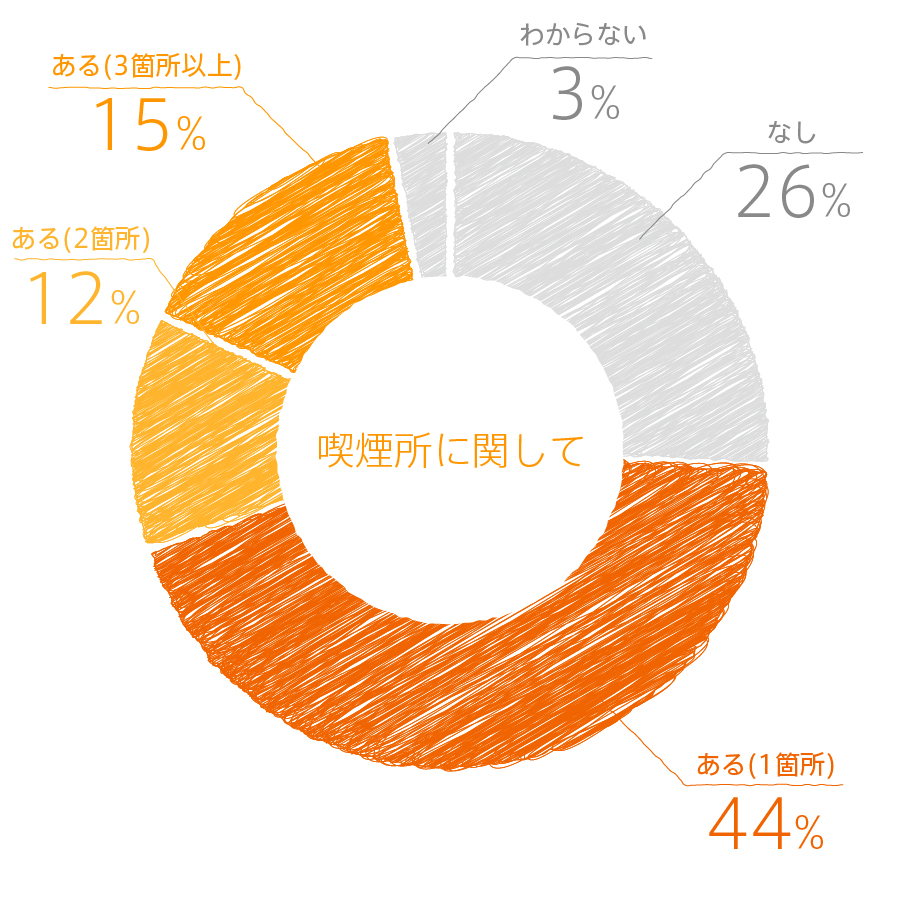 graph_q10